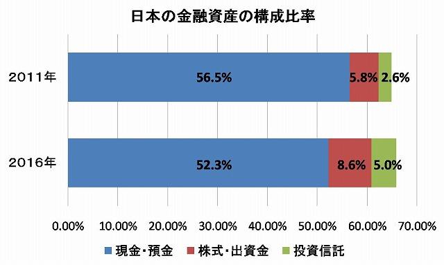 f:id:yukihiro0201:20170219193141j:plain
