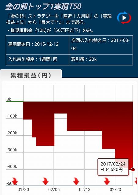 f:id:yukihiro0201:20170227181534j:plain