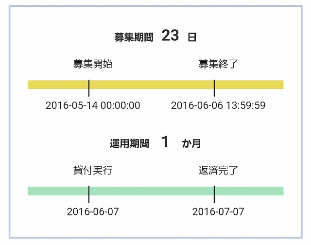 f:id:yukihiro0201:20170305215827j:plain