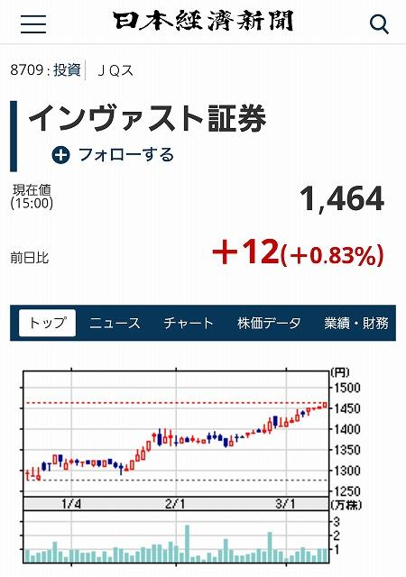 f:id:yukihiro0201:20170311115402j:plain