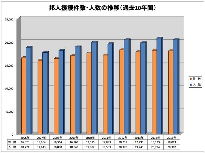 f:id:yukihiro0201:20170315143845j:plain