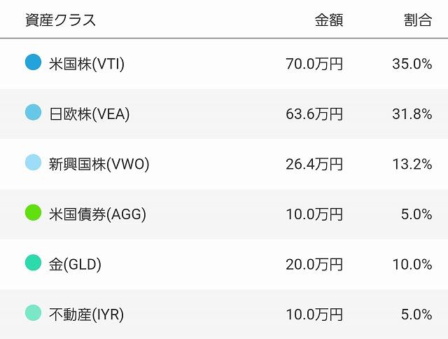 f:id:yukihiro0201:20170326134634j:plain