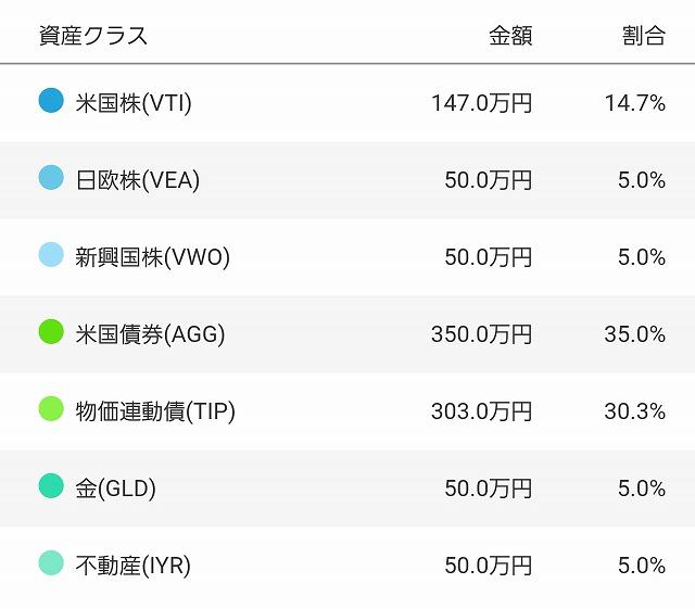 f:id:yukihiro0201:20170326134814j:plain