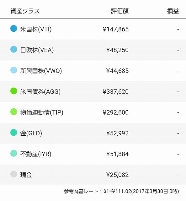 f:id:yukihiro0201:20170330191247j:plain