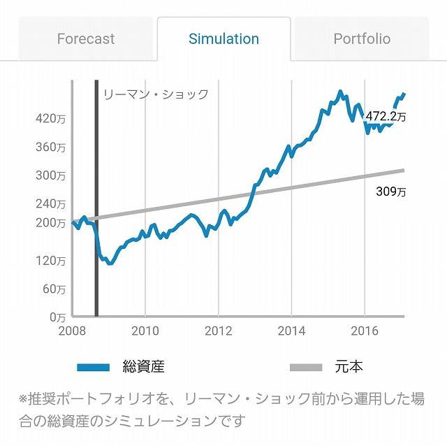 f:id:yukihiro0201:20170401172752j:plain