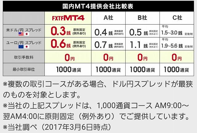f:id:yukihiro0201:20170403200125j:plain