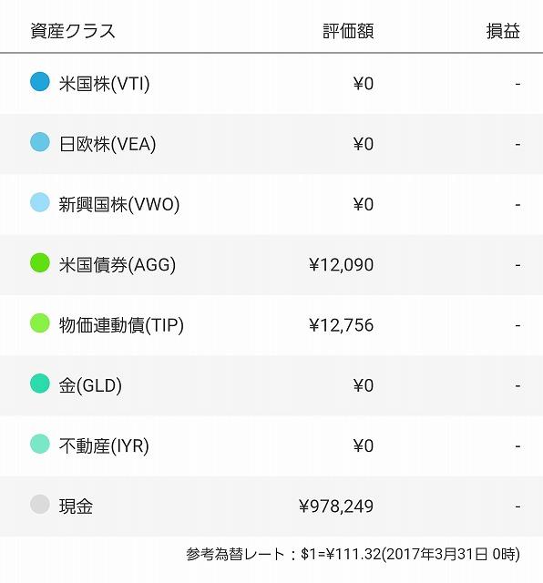 f:id:yukihiro0201:20170404182525j:plain