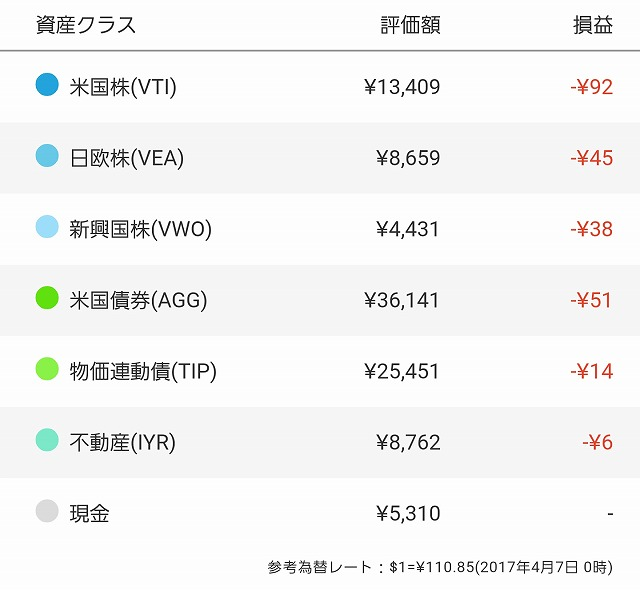 f:id:yukihiro0201:20170407203358j:plain