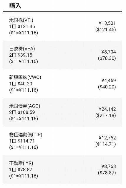 f:id:yukihiro0201:20170407212147j:plain