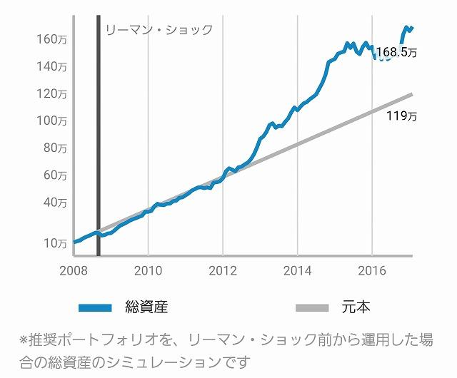 f:id:yukihiro0201:20170412180104j:plain