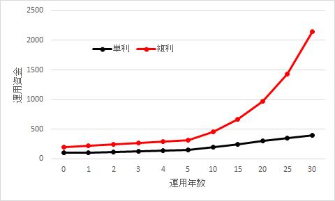 f:id:yukihiro0201:20170414194608p:plain
