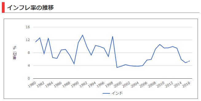f:id:yukihiro0201:20170417193047p:plain