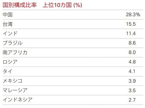 f:id:yukihiro0201:20170428114352j:plain