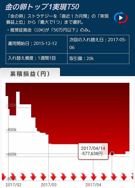 f:id:yukihiro0201:20170501194528j:plain