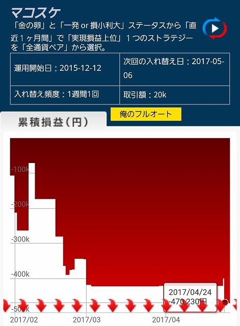 f:id:yukihiro0201:20170501194543j:plain