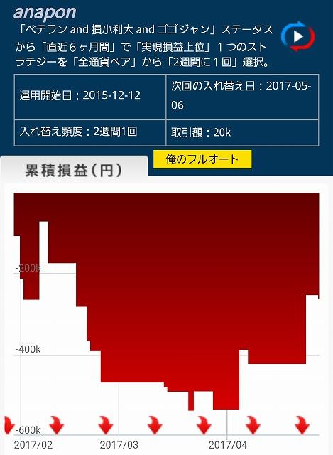f:id:yukihiro0201:20170501194831j:plain