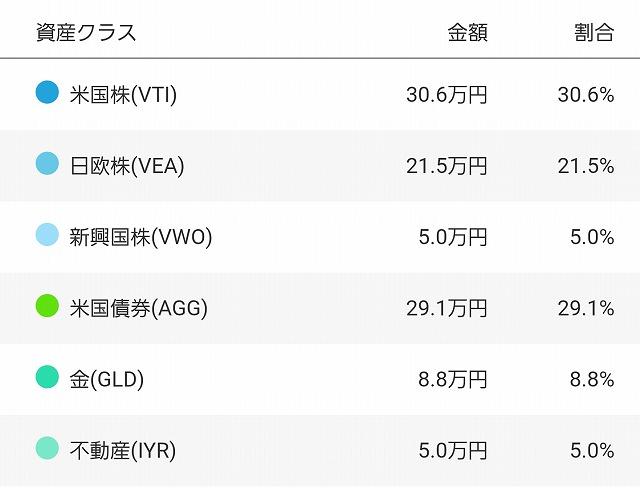f:id:yukihiro0201:20170503180658j:plain