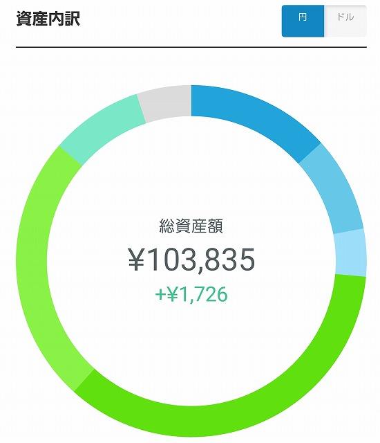 f:id:yukihiro0201:20170503181610j:plain