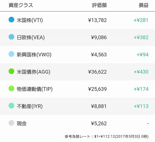 f:id:yukihiro0201:20170503181632j:plain