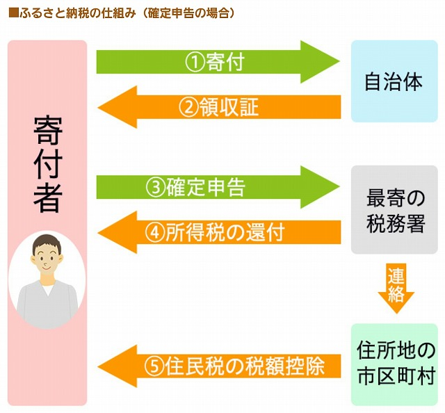 f:id:yukihiro0201:20170517233842j:plain