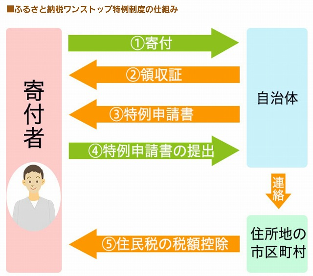 f:id:yukihiro0201:20170517234014j:plain