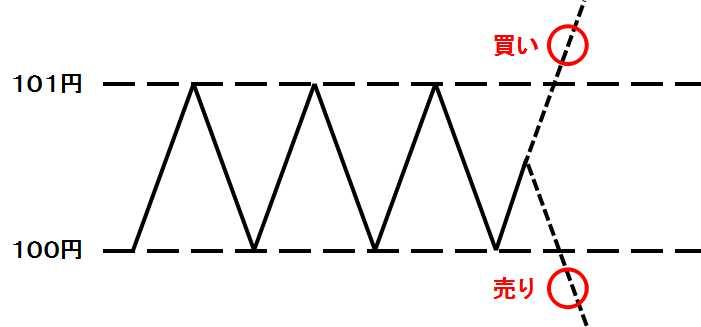 f:id:yukihiro0201:20170601174109j:plain