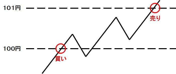 f:id:yukihiro0201:20170601175857j:plain