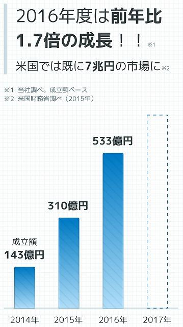 f:id:yukihiro0201:20170608113010j:plain