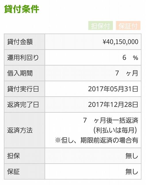f:id:yukihiro0201:20170609110018j:plain