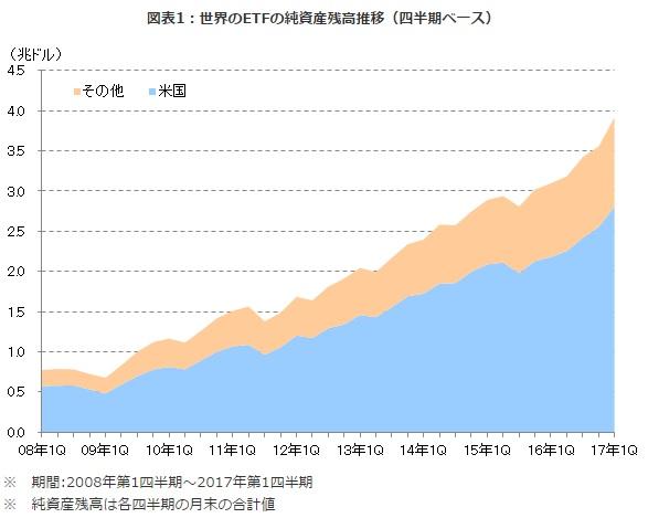 f:id:yukihiro0201:20170621185915j:plain