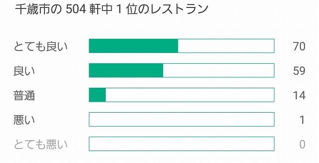 f:id:yukihiro0201:20170623184541j:plain