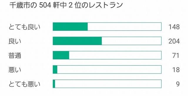 f:id:yukihiro0201:20170623184858j:plain
