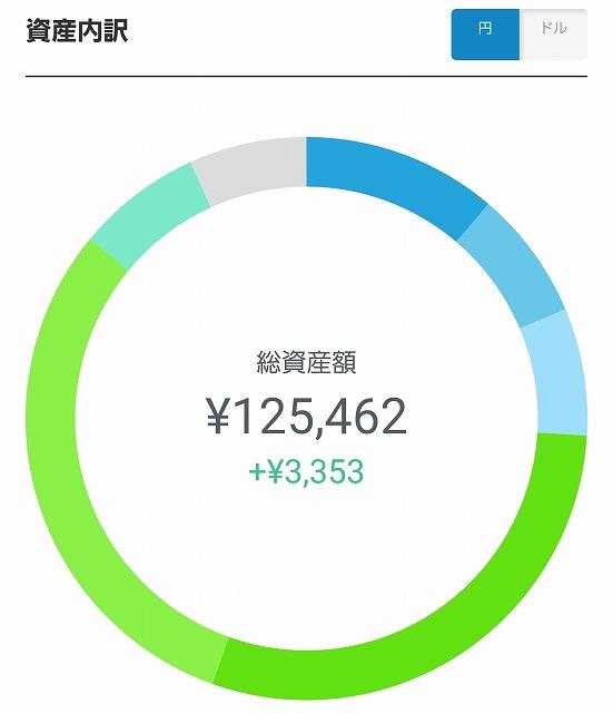 f:id:yukihiro0201:20170630184818j:plain