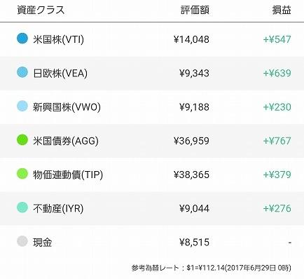 f:id:yukihiro0201:20170630185006j:plain