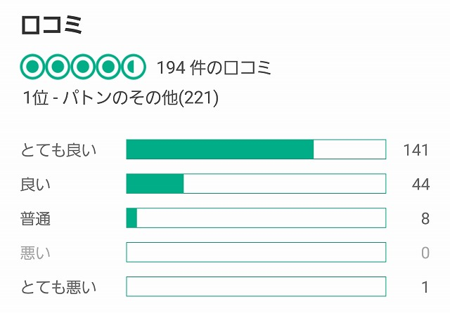 f:id:yukihiro0201:20170703003614j:plain