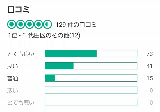 f:id:yukihiro0201:20170703010457j:plain