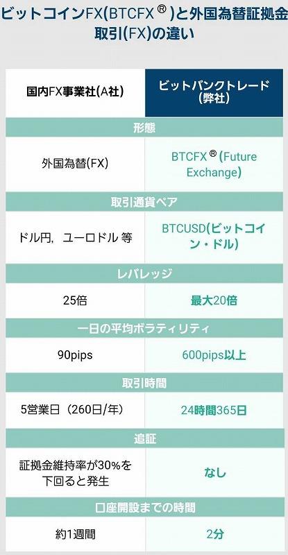 f:id:yukihiro0201:20170712091301j:plain