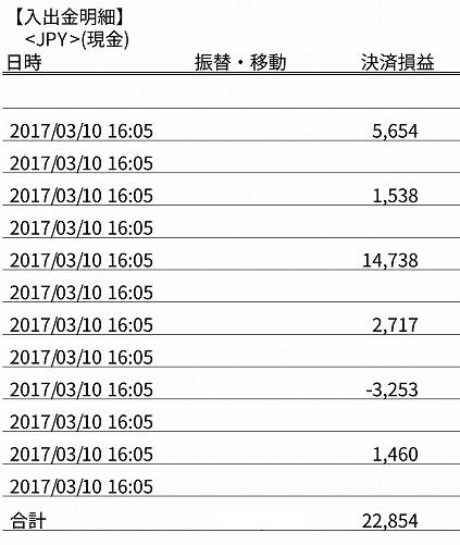 f:id:yukihiro0201:20170713105400j:plain