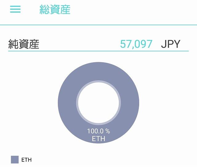 f:id:yukihiro0201:20170722130040j:plain