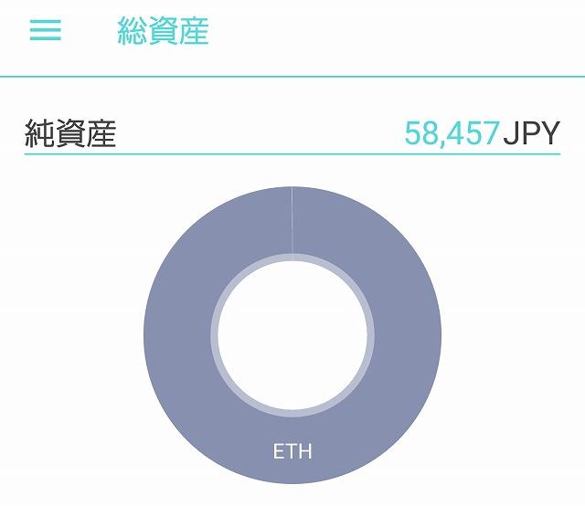 f:id:yukihiro0201:20170802204437j:plain