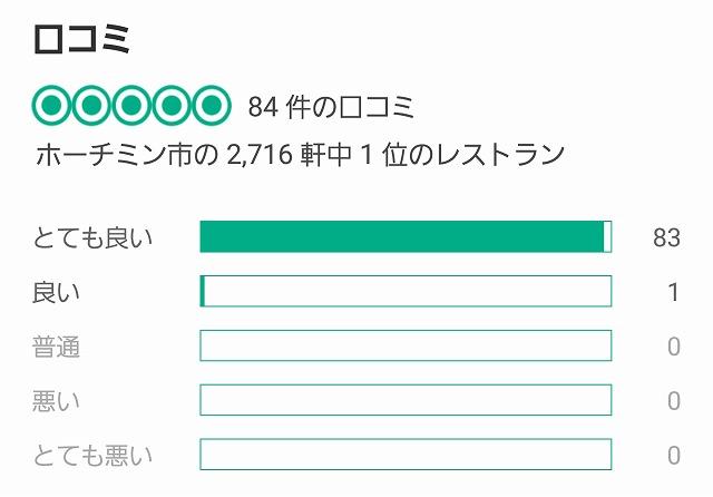 f:id:yukihiro0201:20170809164801j:plain