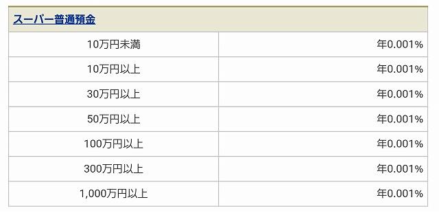 f:id:yukihiro0201:20170822194049j:plain