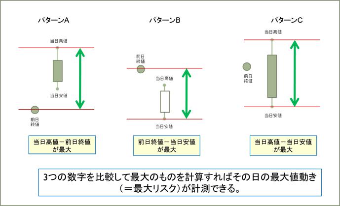 f:id:yukihiro0201:20170903201449p:plain