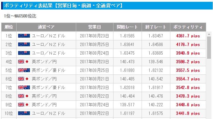 f:id:yukihiro0201:20170903212043j:plain