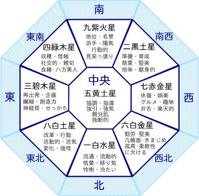 f:id:yukihiro0201:20170924224820p:plain