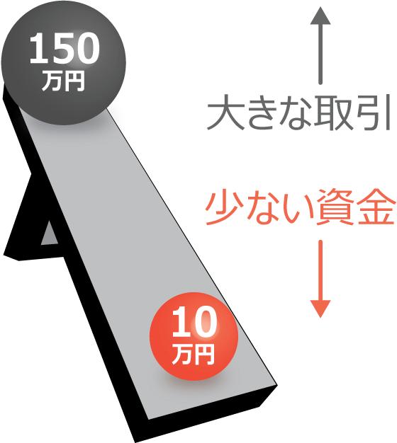 f:id:yukihiro0201:20170925195055p:plain