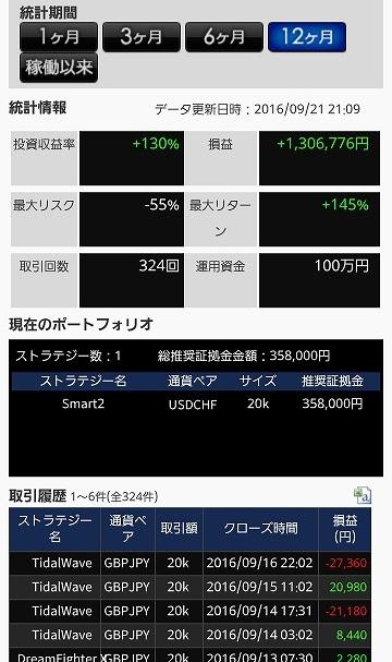 f:id:yukihiro0201:20170927103325j:plain