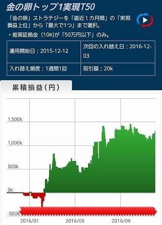 f:id:yukihiro0201:20170927235502j:plain