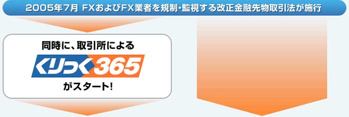 f:id:yukihiro0201:20171008153915p:plain