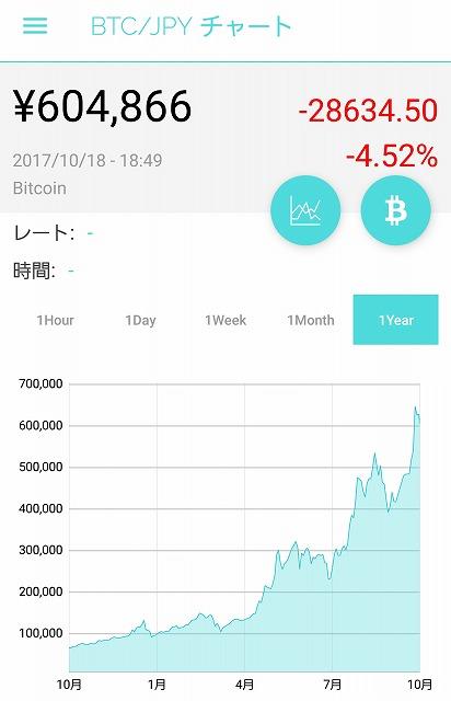 f:id:yukihiro0201:20171018185158j:plain